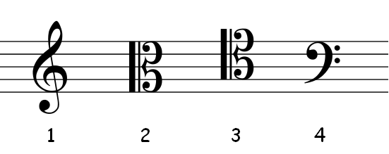 4_Common_clefs