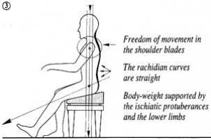 proper_posture-303x201